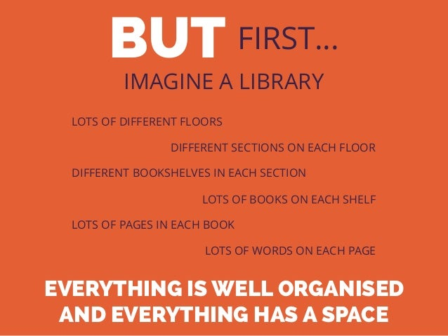 BUT FIRST… IMAGINE A LIBRARY LOTS OF DIFFERENT FLOORS DIFFERENT SECTIONS ON EACH FLOOR DIFFERENT BOOKSHELVES IN EACH SECTI...