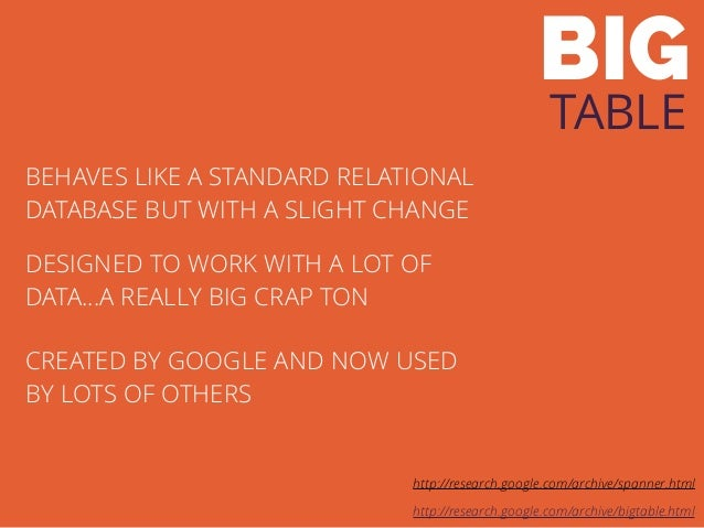 BIG BEHAVES LIKE A STANDARD RELATIONAL DATABASE BUT WITH A SLIGHT CHANGE http://research.google.com/archive/bigtable.html ...