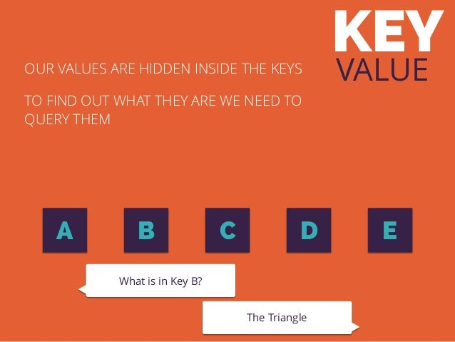 KEY VALUE A C D E OUR VALUES ARE HIDDEN INSIDE THE KEYS TO FIND OUT WHAT THEY ARE WE NEED TO QUERY THEM What is in Key B? ...