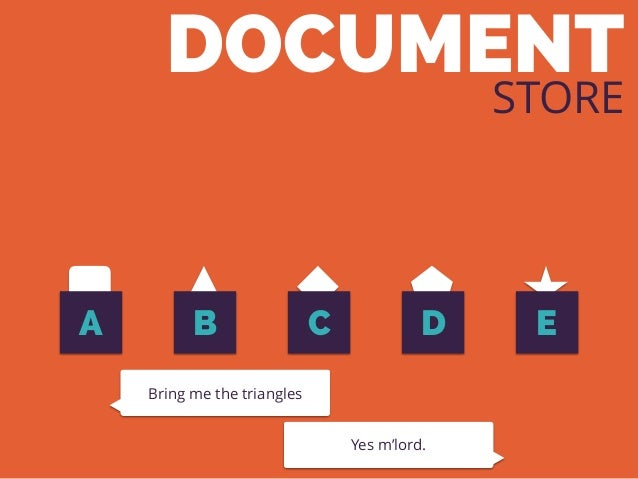 DOCUMENT STORE A CB D E Bring me the triangles Yes m'lord.
