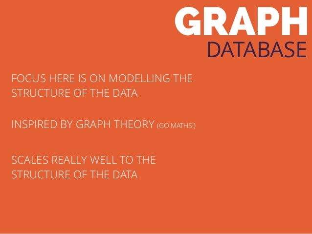GRAPH DATABASE FOCUS HERE IS ON MODELLING THE STRUCTURE OF THE DATA INSPIRED BY GRAPH THEORY (GO MATHS!) SCALES REALLY WEL...