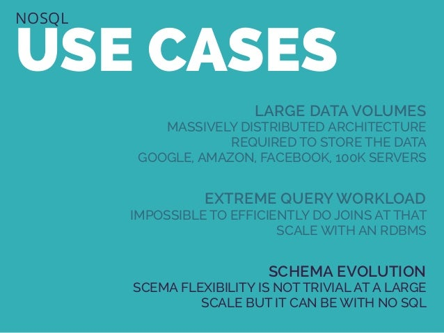 NOSQL USE CASES LARGE DATA VOLUMES MASSIVELY DISTRIBUTED ARCHITECTURE REQUIRED TO STORE THE DATA GOOGLE, AMAZON, FACEBOOK,...