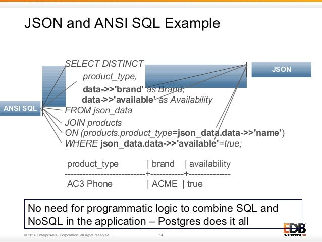 JSON and ANSI SQL Example  SELECT DISTINCT  product_type,  data->>'brand' as Brand,  data->>'available' as Availability  F...
