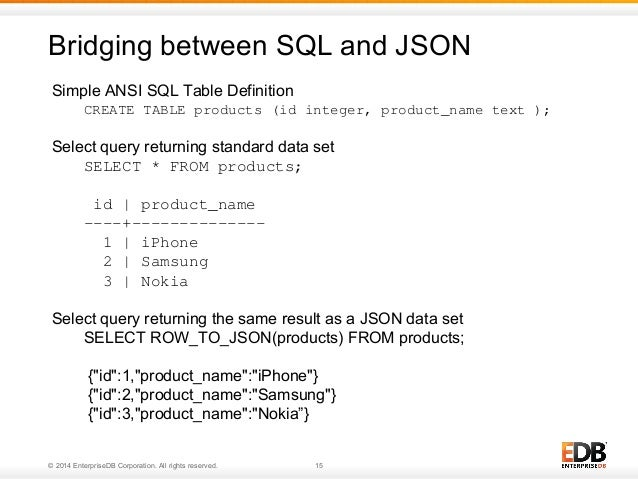Bridging between SQL and JSON  Simple ANSI SQL Table Definition  CREATE TABLE products (id integer, product_name text );  ...
