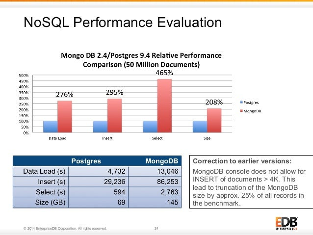 NoSQL Performance Evaluation  © 2014 EnterpriseDB Corporation. All rights reserved. 24  Correction to earlier versions:  M...