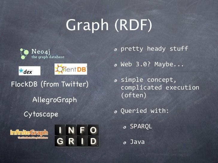Graph (RDF)                         prettyheadystuff                         Web3.0?Maybe...                         s...