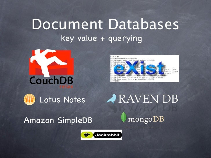 Document Databases        key value + querying   Lotus NotesAmazon SimpleDB
