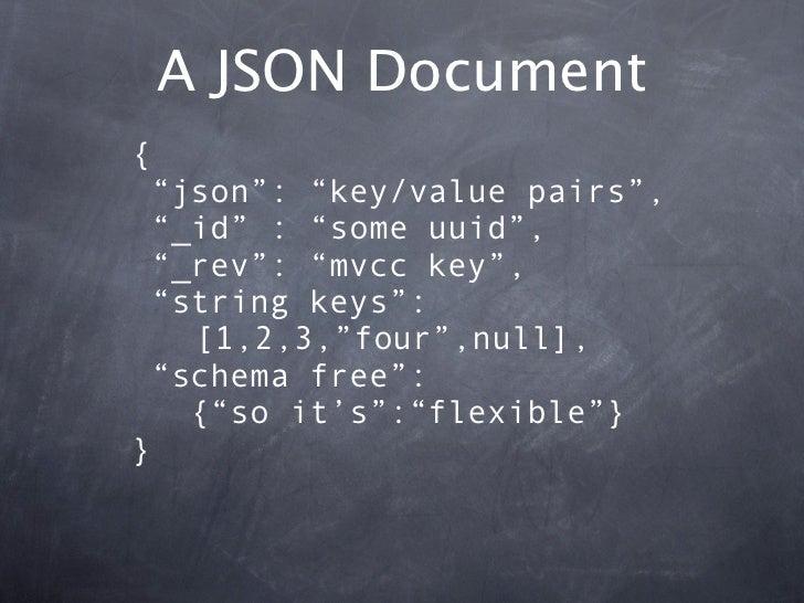 "A JSON Document{ ""json"": ""key/value pairs"", ""_id"" : ""some uuid"", ""_rev"": ""mvcc key"", ""string keys"":   [1,2,3,""four"",null],..."