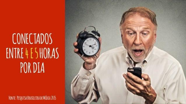 CONECTADOS ENTRE4E5HORAS PORDIA Fonte:PesquisaBrasileiradeMídia2015