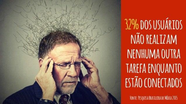 32%dosusuários nãorealizam nenhumaoutra tarefaenquanto estãoconectados Fonte:PesquisaBrasileiradeMídia2015