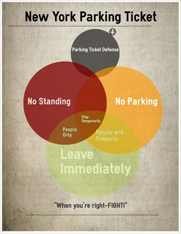 How to beat No standing-no parking Tickets