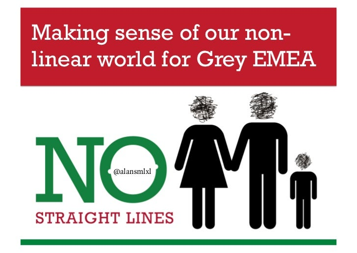 Making sense of our non-linear world for Grey EMEA       @alansmlxl