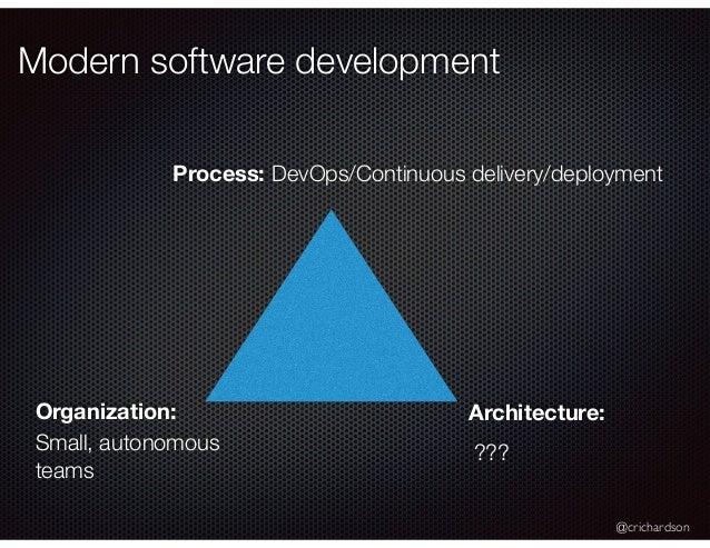 @crichardson Modern software development Architecture: Process: Small, autonomous teams ??? DevOps/Continuous delivery/dep...