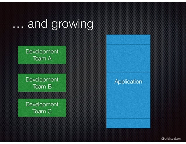 @crichardson … and growing Development Team A ApplicationDevelopment Team B Development Team C