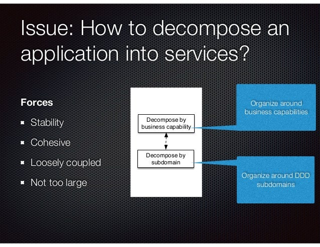 Issue: How to decompose an application into services? Forces Stability Cohesive Loosely coupled Not too large Decompose by...