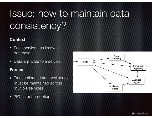 @crichardson Issue: how to maintain data consistency? Context • Each service has its own database • Data is private to a s...
