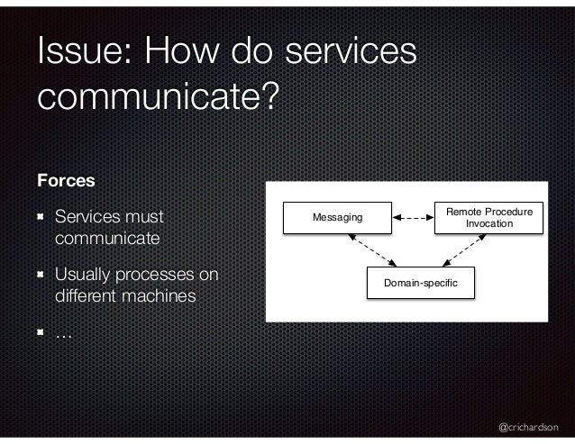 @crichardson Issue: How do services communicate? Messaging Remote Procedure Invocation Domain-specific Forces Services must...