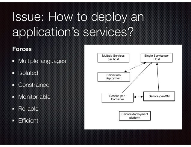 Issue: How to deploy an application's services? Multiple Services per host Single Service per Host Service-per- Container ...