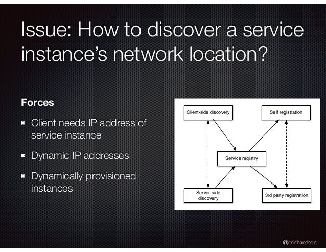 @crichardson Issue: How to discover a service instance's network location? Client-side discovery Server-side discovery Ser...
