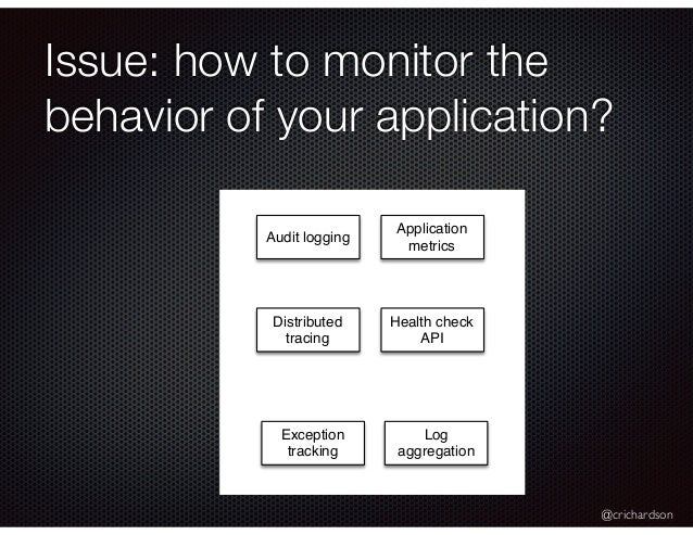 @crichardson Issue: how to monitor the behavior of your application? Exception tracking Distributed tracing Audit logging ...