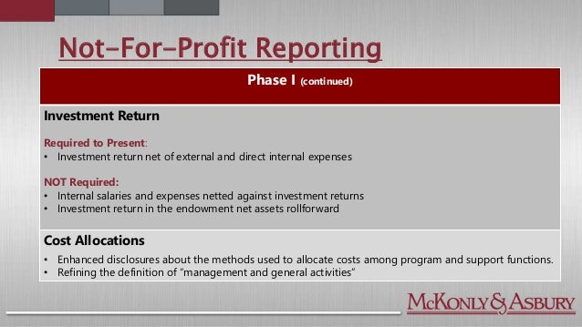 not for profit organizations essay February 22, 2013 by essaysnark 2 comments  as a non-profit candidate with  minimal exposure to mba grads, i had long  spent the last few years bemoaning  the sad state of social impact organizations in my community.