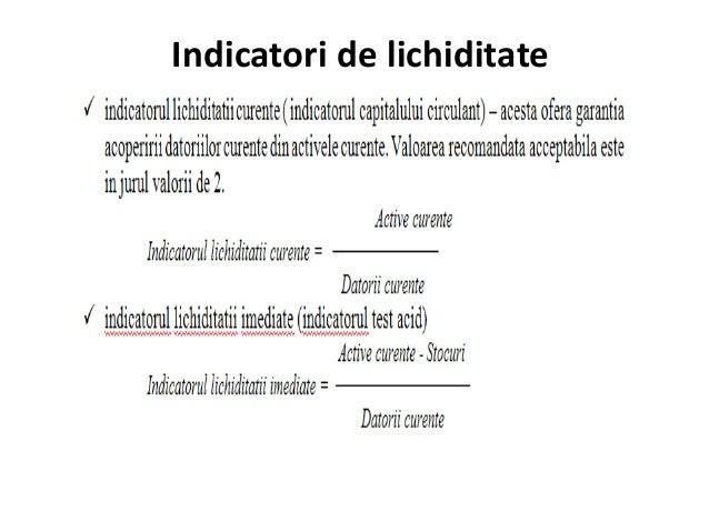 Indicatori de lichiditate