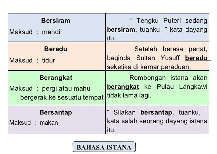 Nota Bahasa Melayu 1