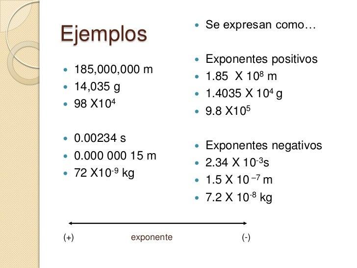 ejercicios de notacion cientifica pdf