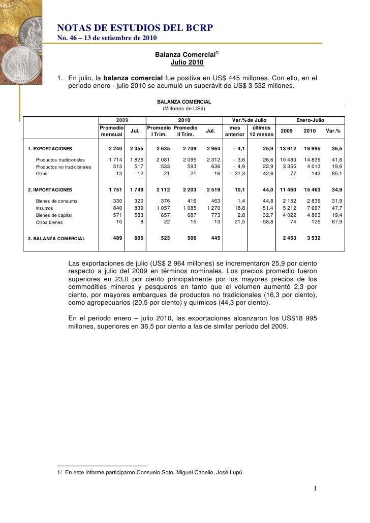 NOTAS DE ESTUDIOS DEL BCRP            No. 46 – 13 de setiembre de 2010                                                    ...