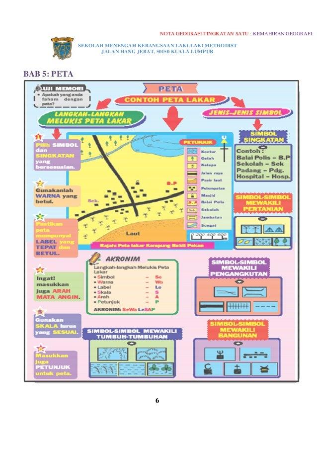 Soalan Geografi Tingkatan 1 Bab 3 Skala Dan Jarak Kebaya Mude