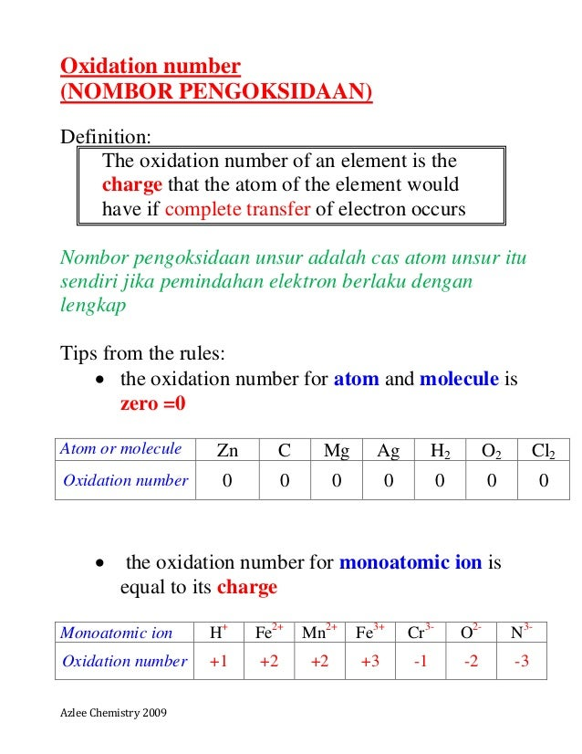 Azlee Chemistry 2009 Oxidation number (NOMBOR PENGOKSIDAAN) Definition: The oxidation number of an element is the charge t...