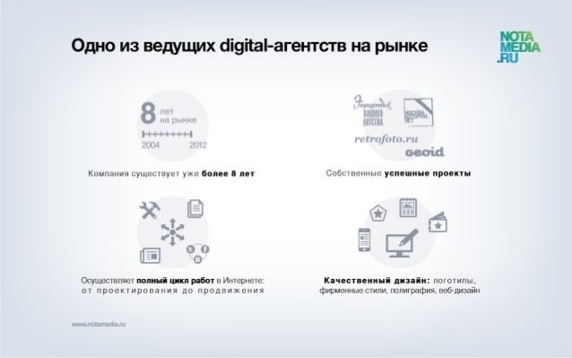 Notamedia identity Slide 2
