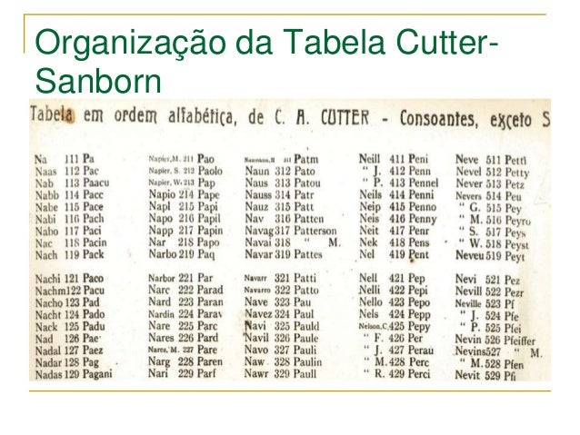 tabela cutter
