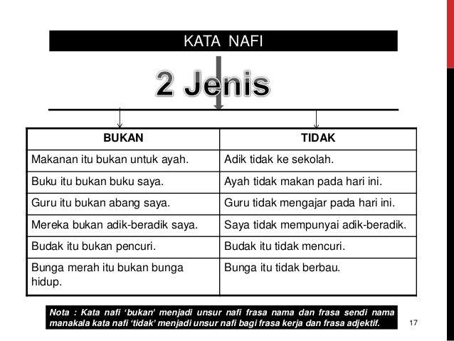 KATA NAFI Nota : Kata nafi 'bukan' menjadi unsur nafi frasa nama dan frasa sendi nama manakala kata nafi 'tidak' menjadi u...