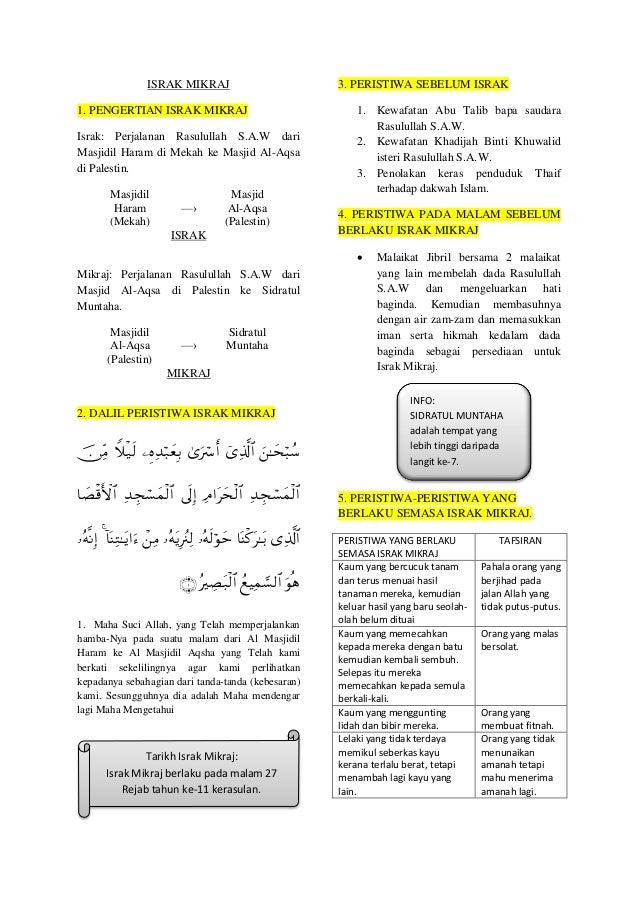Nota Pendidikan Islam Tahun 5 Israk Dan Mikraj
