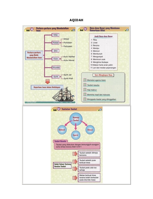 Nota Pendidikan Islam Tingkatan 4
