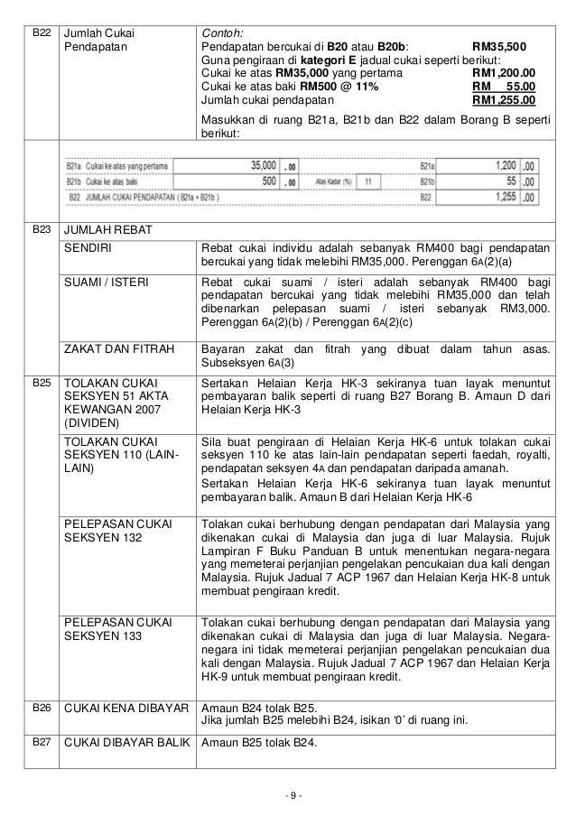 contoh surat rasmi bantahan cukai pintu urasmi