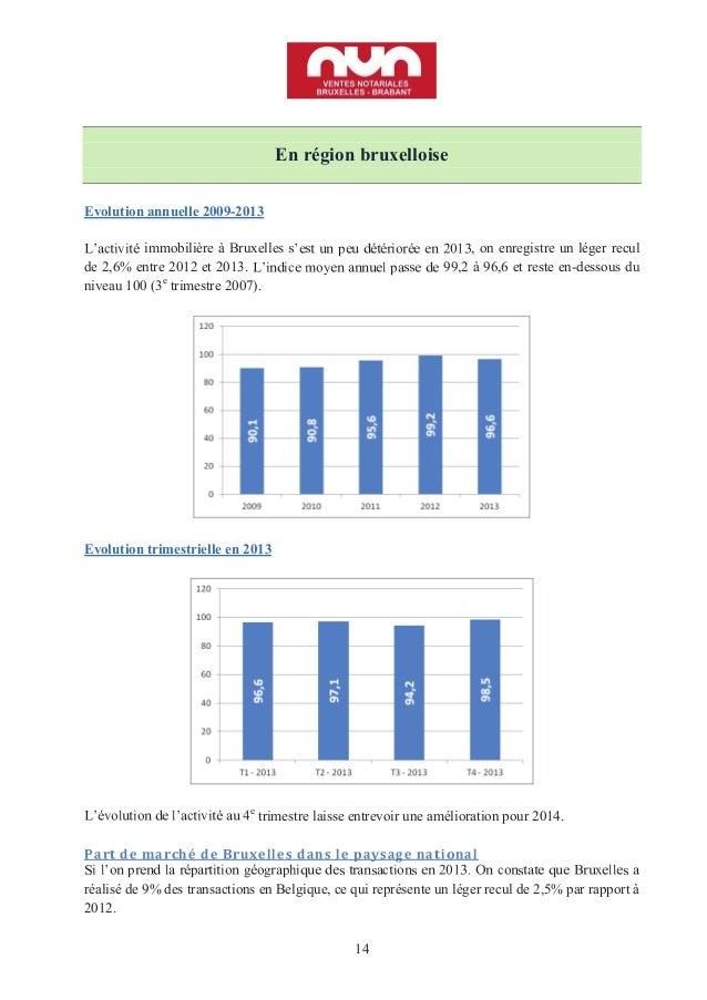 En région bruxelloise Evolution annuelle 2009-2013 , on enregistre un léger recul 99,2 à 96,6 et reste en-dessous du      ...