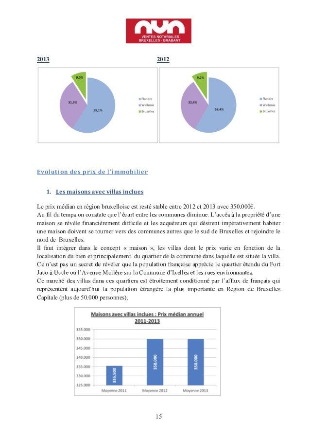 Great Immobilier à Bruxelles, Les Prix De Lu0027immobilier Analysés Par La Fédération  Des Notaires