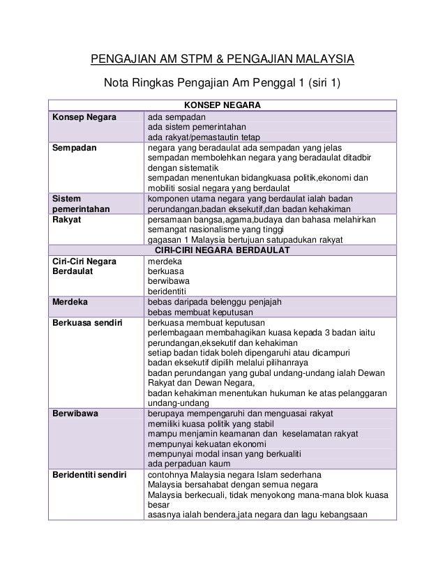 PENGAJIAN AM STPM & PENGAJIAN MALAYSIA Nota Ringkas Pengajian Am Penggal 1 (siri 1) KONSEP NEGARA Konsep Negara ada sempad...