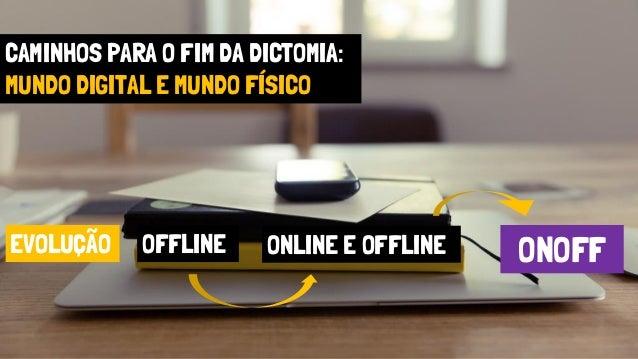 CAMINHOS PARA O FIM DA DICTOMIA: MUNDO DIGITAL E MUNDO FÍSICO OFFLINEEVOLUÇÃO ONLINE E OFFLINE ONOFF
