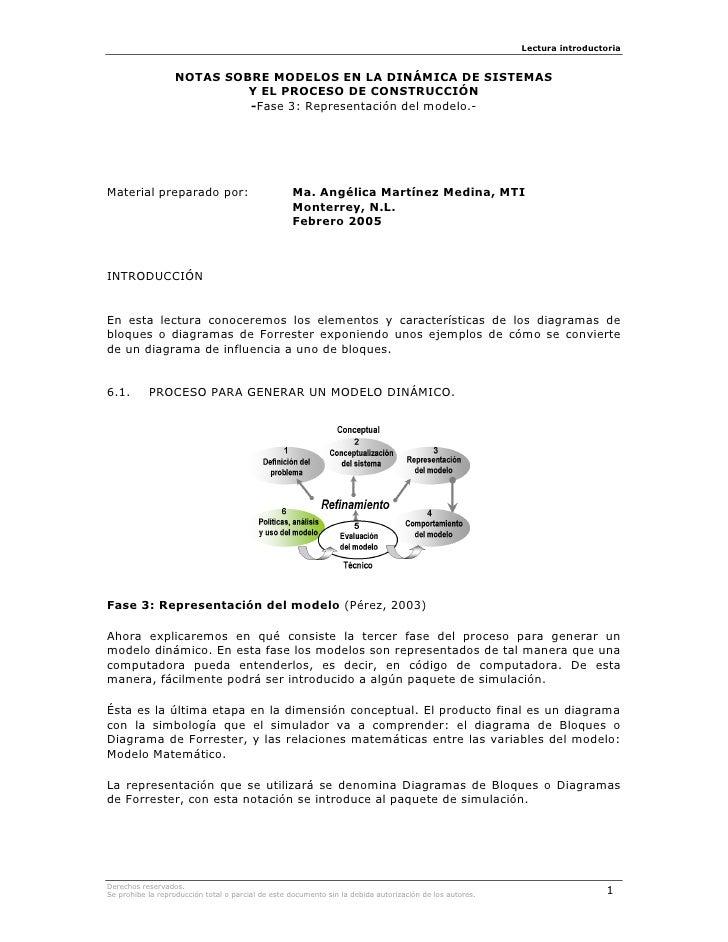 Lectura introductoria                     NOTAS SOBRE MODELOS EN LA DINÁMICA DE SISTEMAS                            Y EL P...