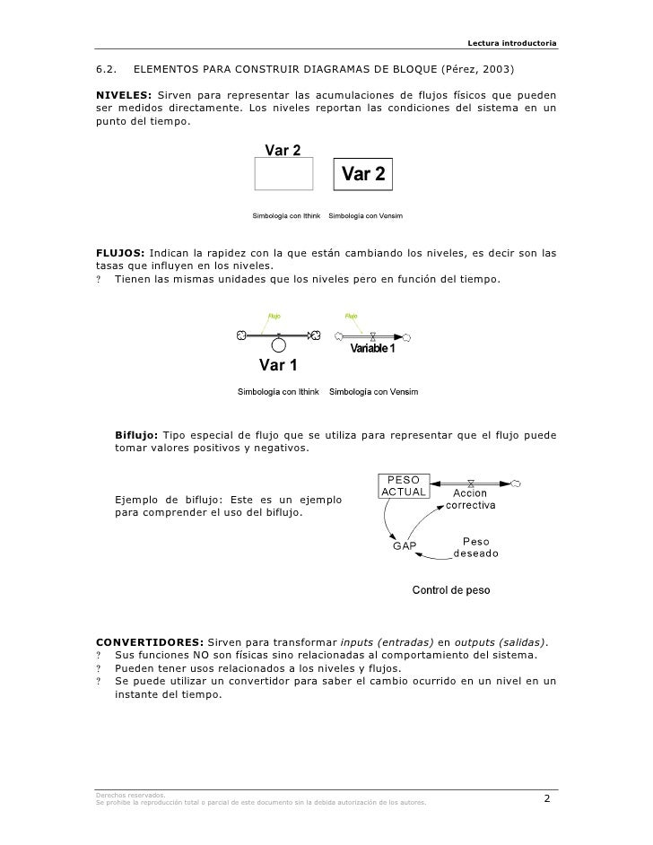 KTN06-MODELOS EN LA DINÁMICA DE SISTEMAS Slide 2