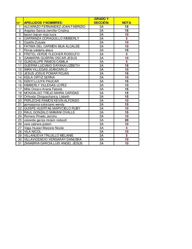 Nª APELLIDOS Y NOMBRES: GRADO Y SECCIÓN: NOTA 1 ALCARAZO FERNANDEZ JOAN FABRIZIO 3A 15 2 Angeles Garcia Jennifer Cristina ...