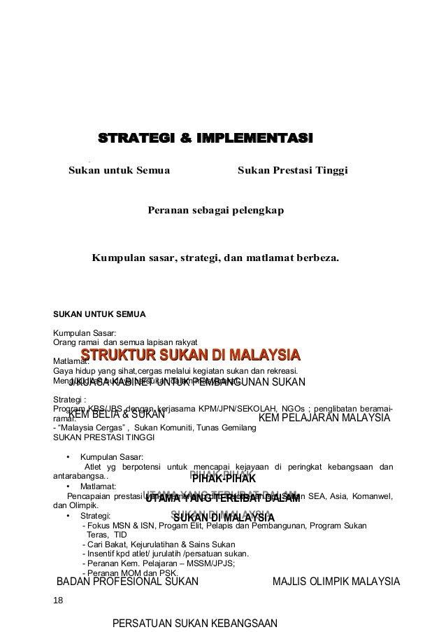 STRATEGI & IMPLEMENTASI         -     Sukan untuk Semua                         Sukan Prestasi Tinggi                     ...