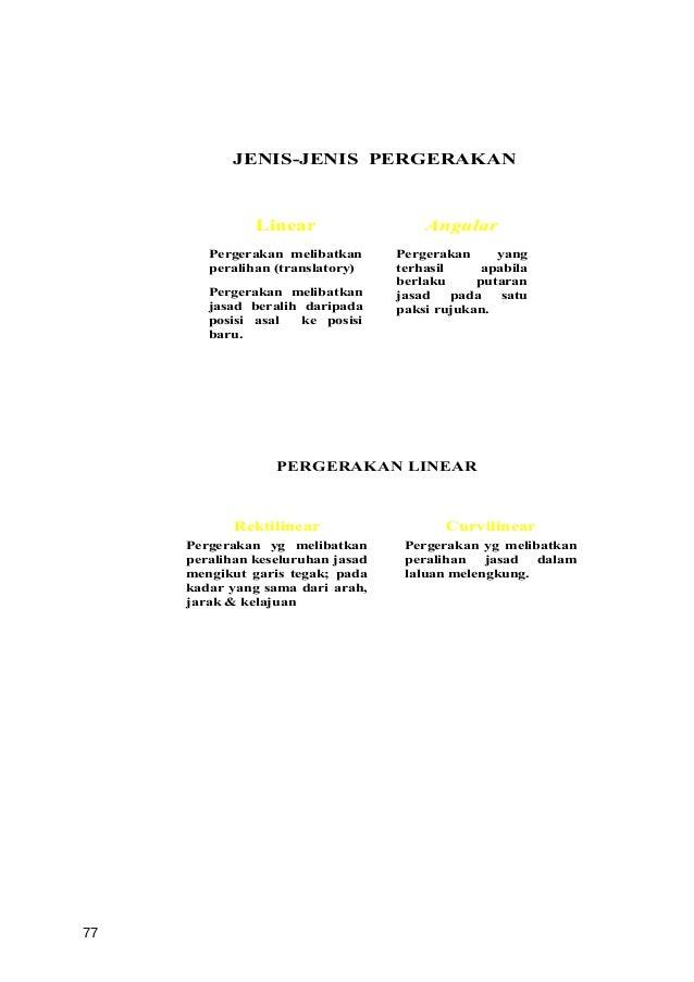 JENIS-JENIS PERGERAKAN               Linear                  Angular        Pergerakan melibatkan      Pergerakan     yang...
