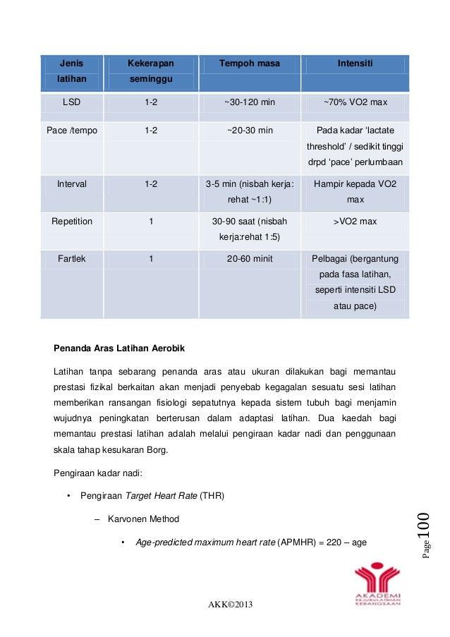 AKK©2013 Page100 Penanda Aras Latihan Aerobik Latihan tanpa sebarang penanda aras atau ukuran dilakukan bagi memantau pres...