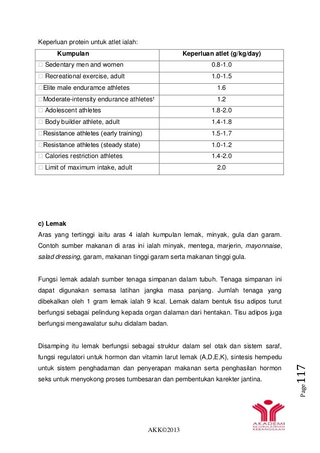 AKK©2013 Page117 Keperluan protein untuk atlet ialah: Kumpulan Keperluan atlet (g/kg/day) Sedentary men and women 0.8-1.0 ...