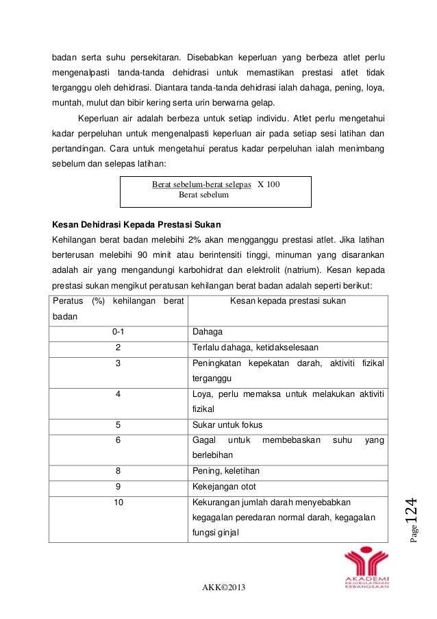 AKK©2013 Page124 badan serta suhu persekitaran. Disebabkan keperluan yang berbeza atlet perlu mengenalpasti tanda-tanda de...