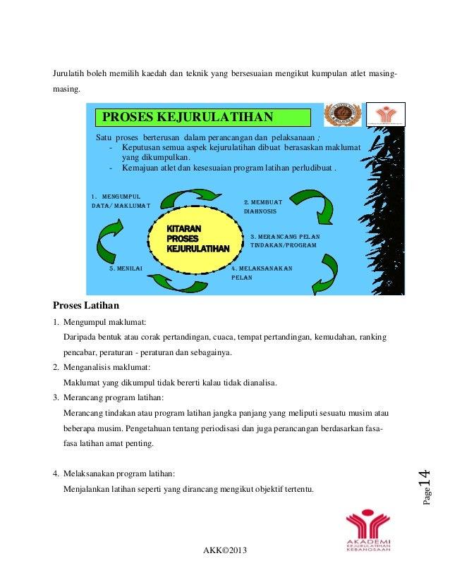 AKK©2013 Page14 Jurulatih boleh memilih kaedah dan teknik yang bersesuaian mengikut kumpulan atlet masing- masing. Proses ...
